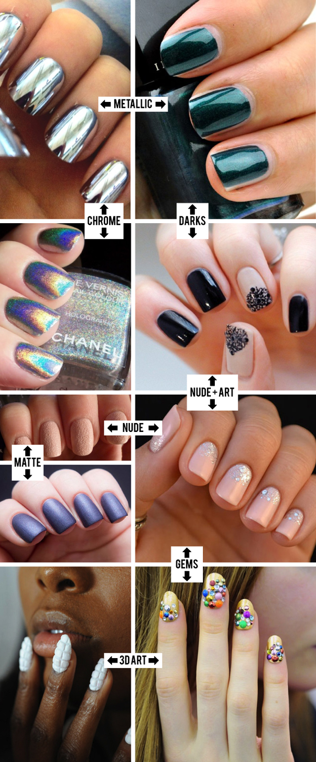 Nail Summer Trends 2014