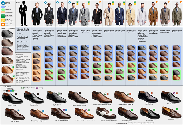 Suit Cheat Sheet